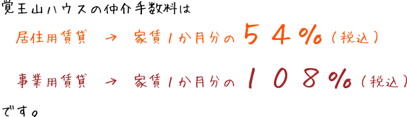覚王山ハウスの仲介手数料は、居住用賃貸→家賃1か月分の54%(税込)、事業用賃貸→家賃1か月分の108%(税込)です。
