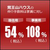 覚王山ハウスの仲介手数料は家賃に対して居住用賃貸54%事業用賃貸108%です